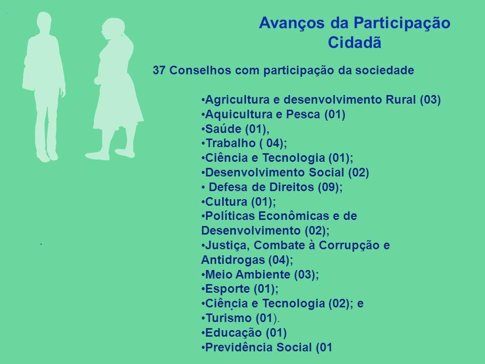 Avanços da Participação Cidadã