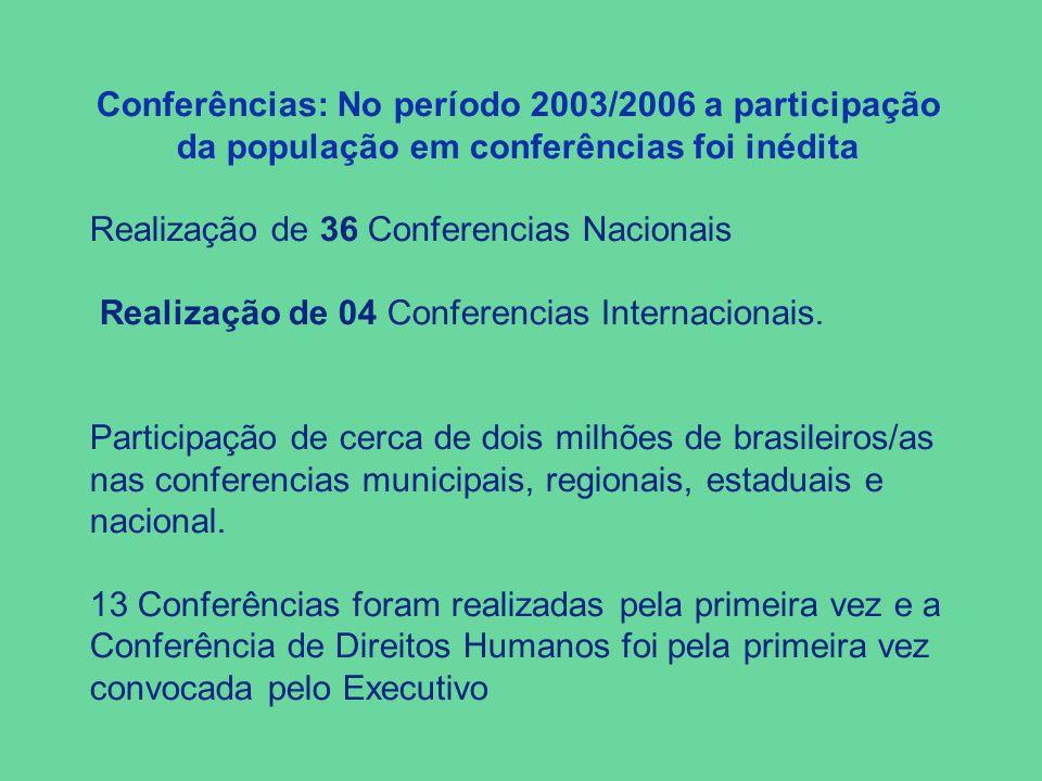 Conferências: No período 2003/2006 a participação da população em conferências foi inédita