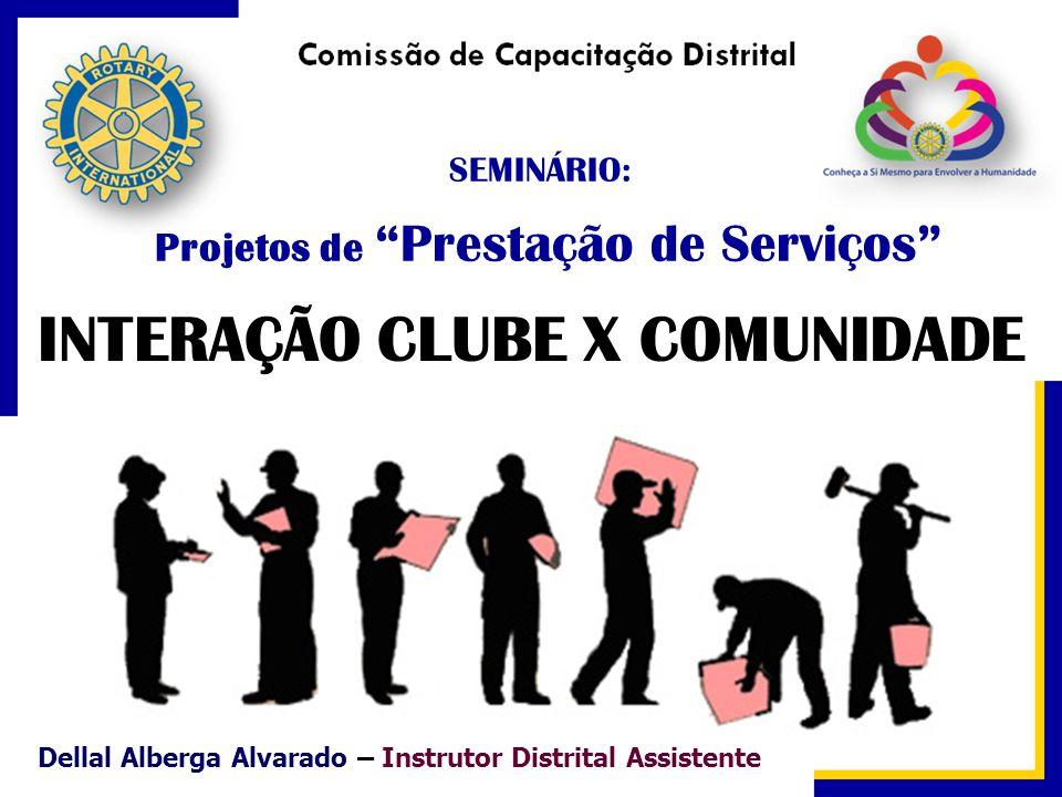 INTERAÇÃO CLUBE X COMUNIDADE