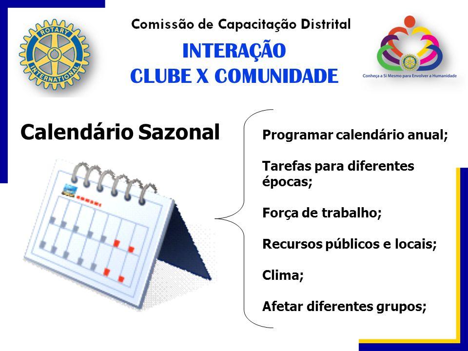 INTERAÇÃO CLUBE X COMUNIDADE Calendário Sazonal