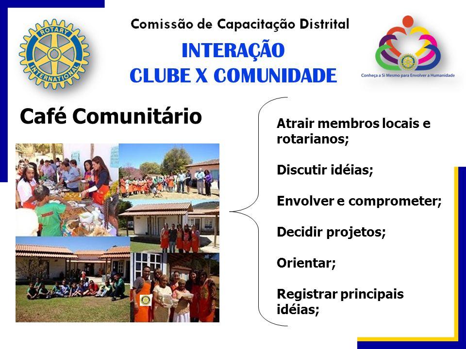 INTERAÇÃO CLUBE X COMUNIDADE Café Comunitário