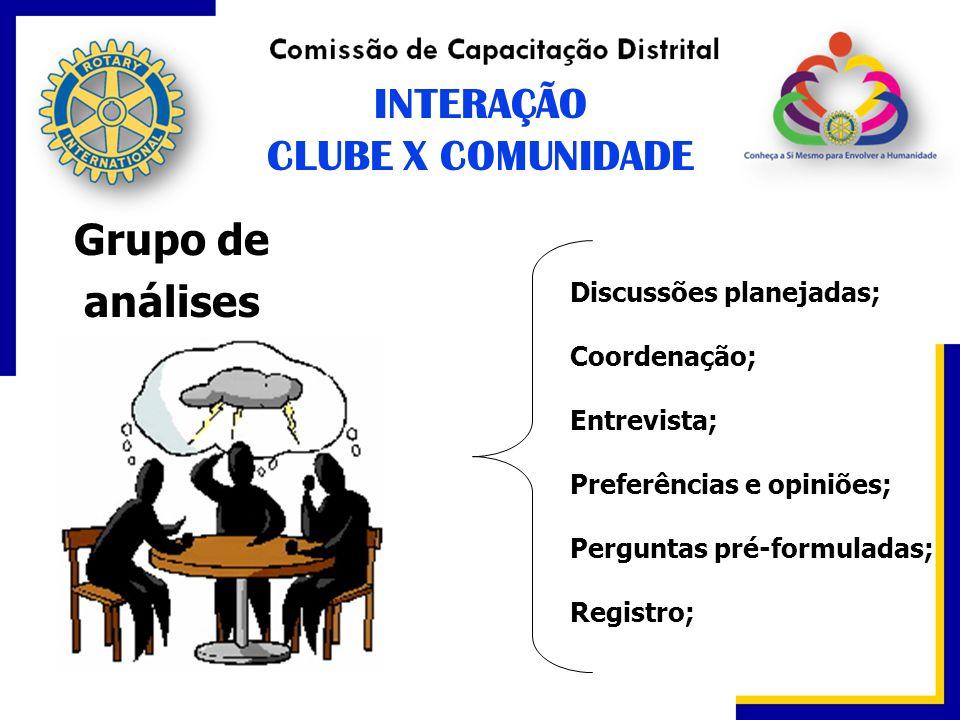 INTERAÇÃO CLUBE X COMUNIDADE Grupo de análises Discussões planejadas;