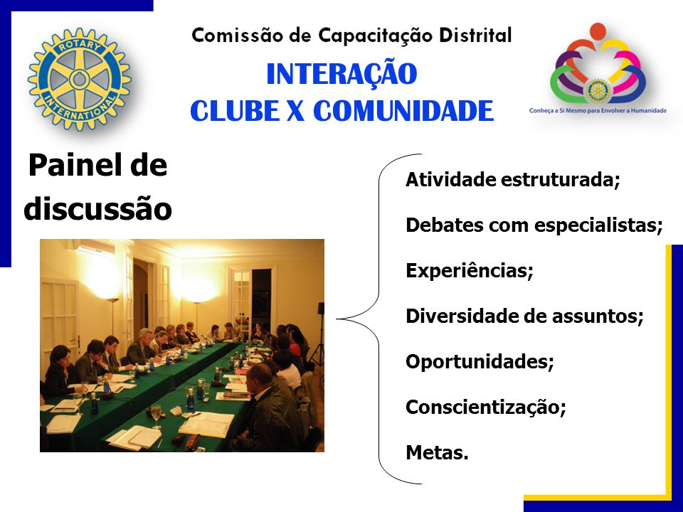 INTERAÇÃO CLUBE X COMUNIDADE Painel de discussão