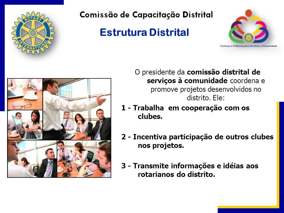 Estrutura Distrital O presidente da comissão distrital de serviços à comunidade coordena e promove projetos desenvolvidos no distrito. Ele: