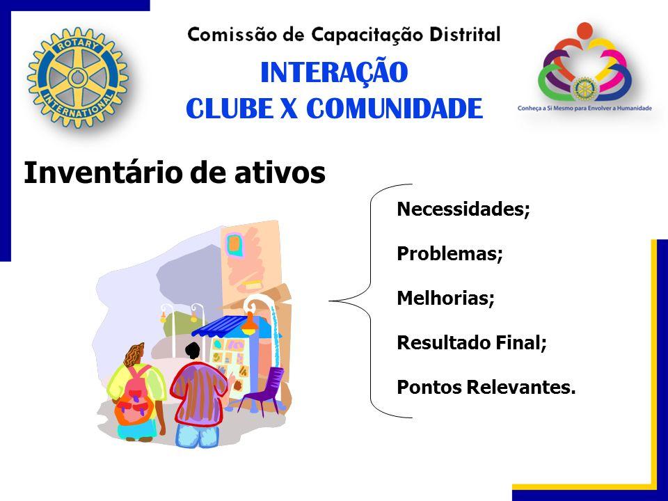 INTERAÇÃO CLUBE X COMUNIDADE Inventário de ativos Necessidades;