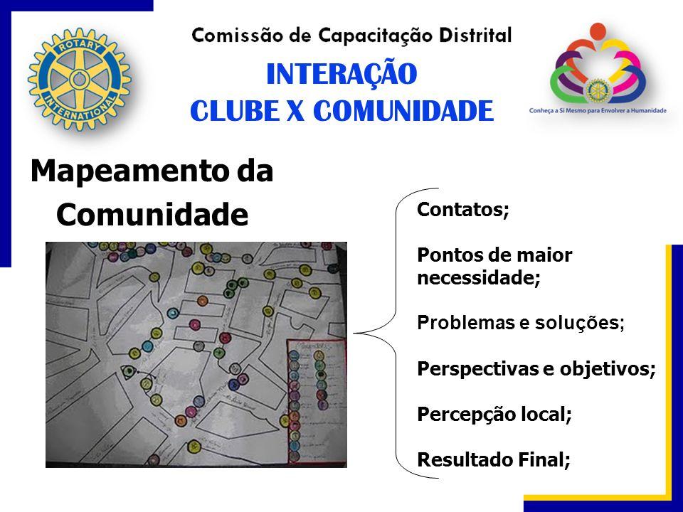 INTERAÇÃO CLUBE X COMUNIDADE Mapeamento da Comunidade Contatos;