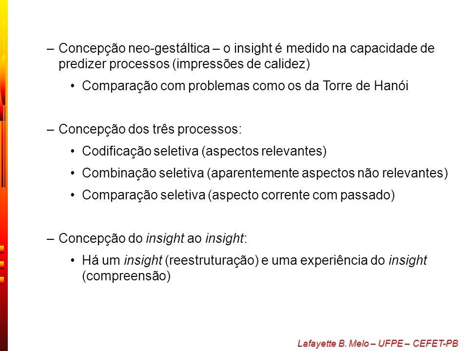 Concepção neo-gestáltica – o insight é medido na capacidade de predizer processos (impressões de calidez)