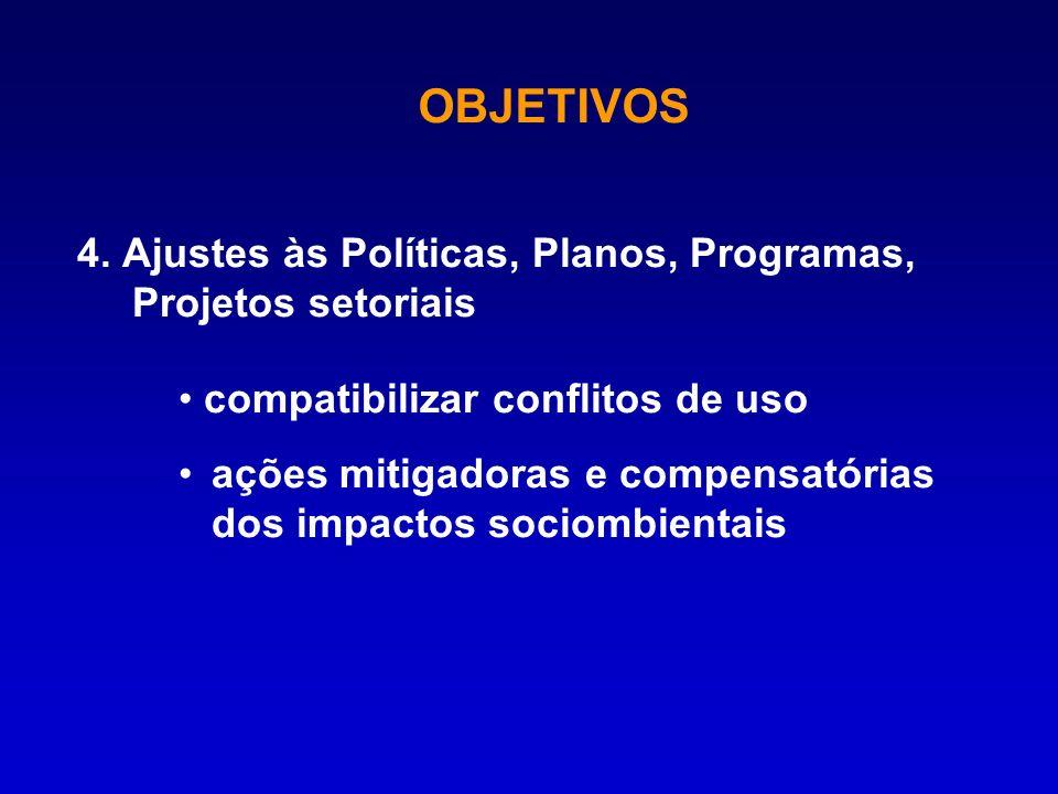 OBJETIVOS4. Ajustes às Políticas, Planos, Programas, Projetos setoriais. compatibilizar conflitos de uso.