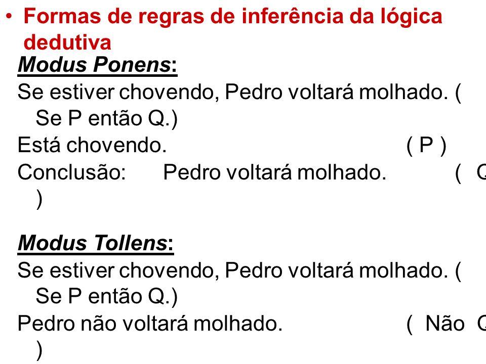 Formas de regras de inferência da lógica dedutiva