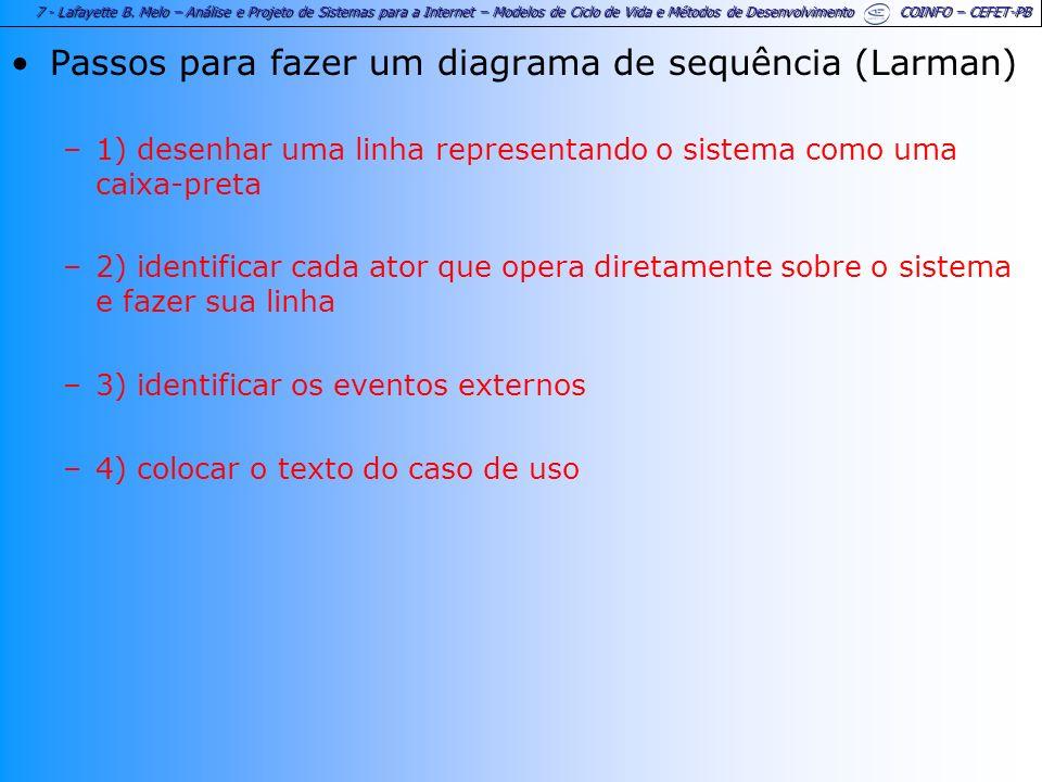 Passos para fazer um diagrama de sequência (Larman)