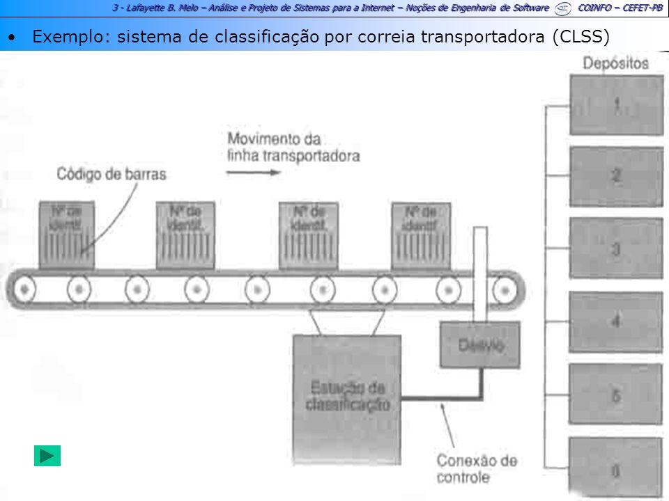 Exemplo: sistema de classificação por correia transportadora (CLSS)
