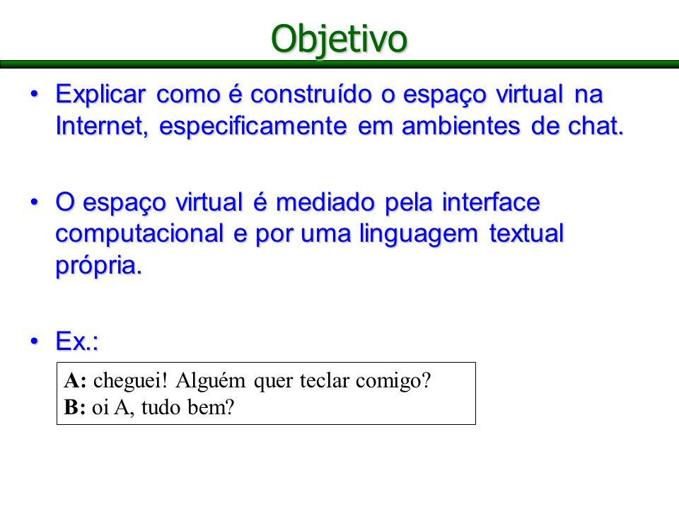 ObjetivoExplicar como é construído o espaço virtual na Internet, especificamente em ambientes de chat.