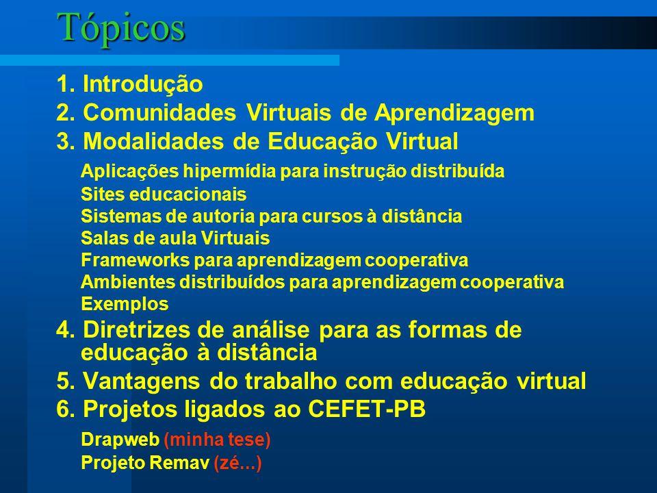 Tópicos 1. Introdução 2. Comunidades Virtuais de Aprendizagem