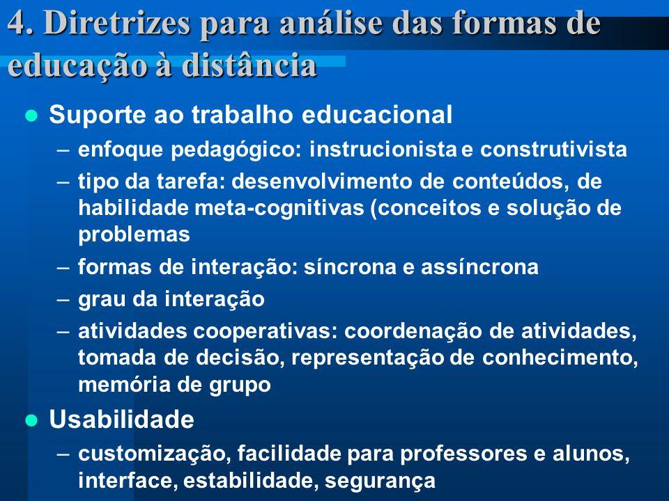 4. Diretrizes para análise das formas de educação à distância