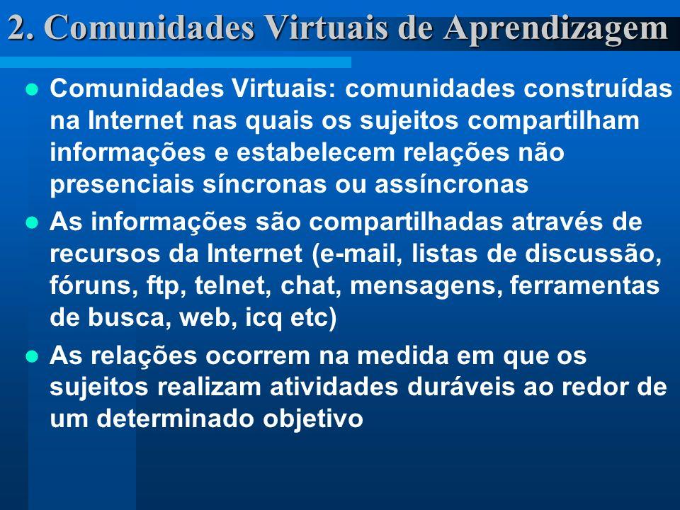 2. Comunidades Virtuais de Aprendizagem