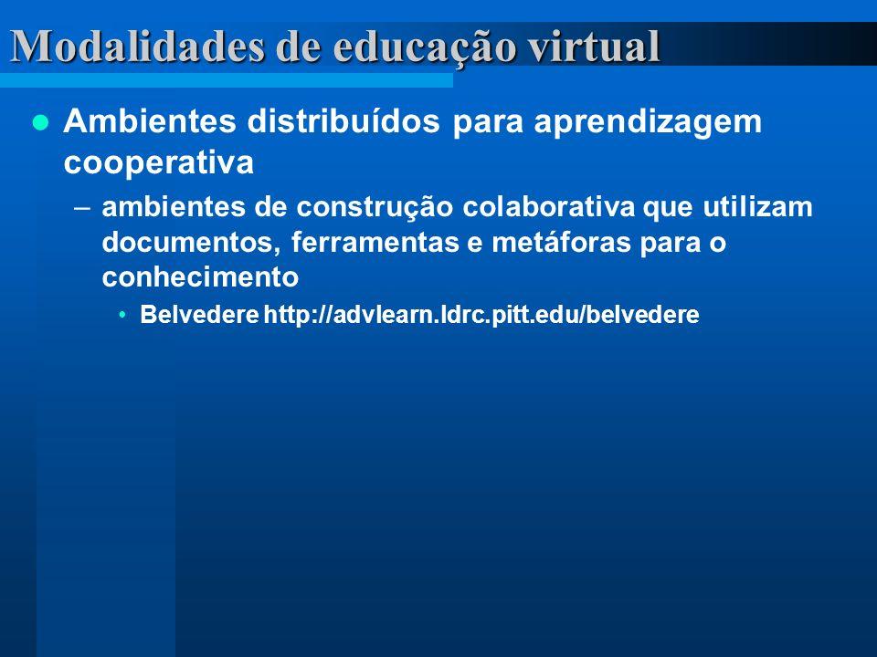 Modalidades de educação virtual