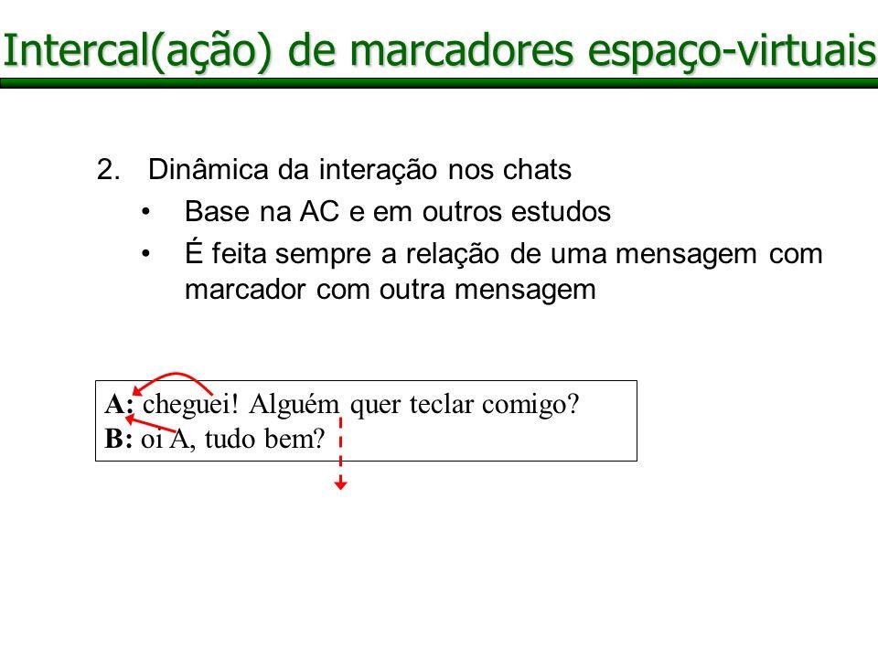 Intercal(ação) de marcadores espaço-virtuais