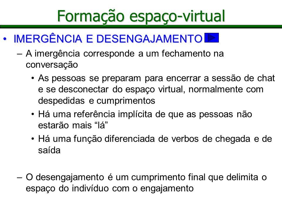 Formação espaço-virtual
