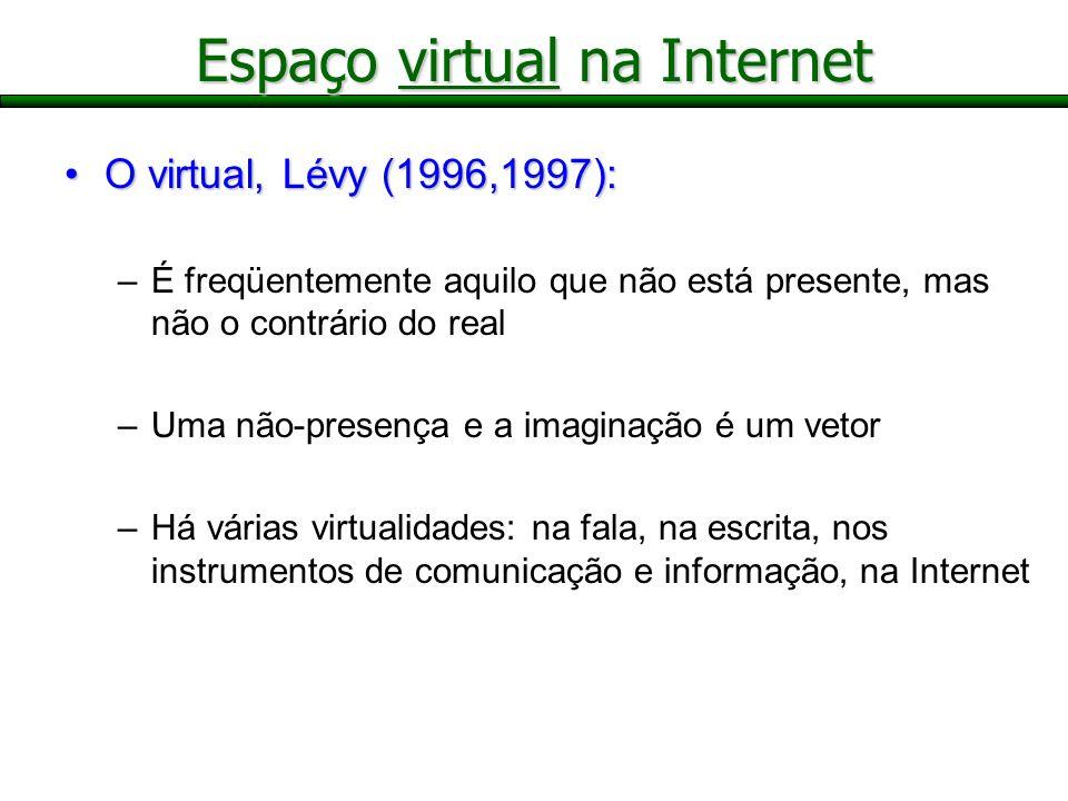 Espaço virtual na Internet
