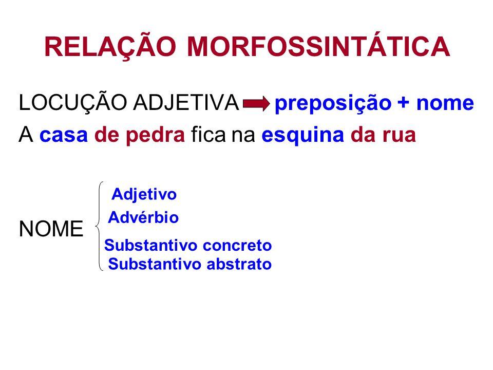 RELAÇÃO MORFOSSINTÁTICA