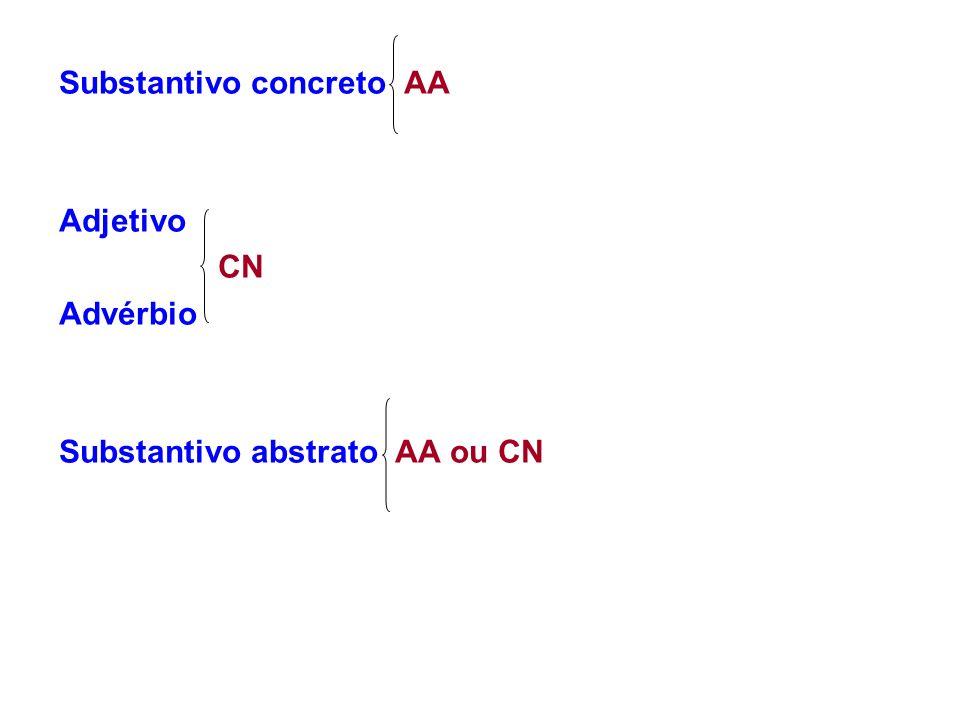 Substantivo concreto AA