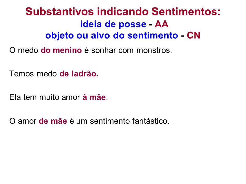 Substantivos indicando Sentimentos: ideia de posse - AA objeto ou alvo do sentimento - CN