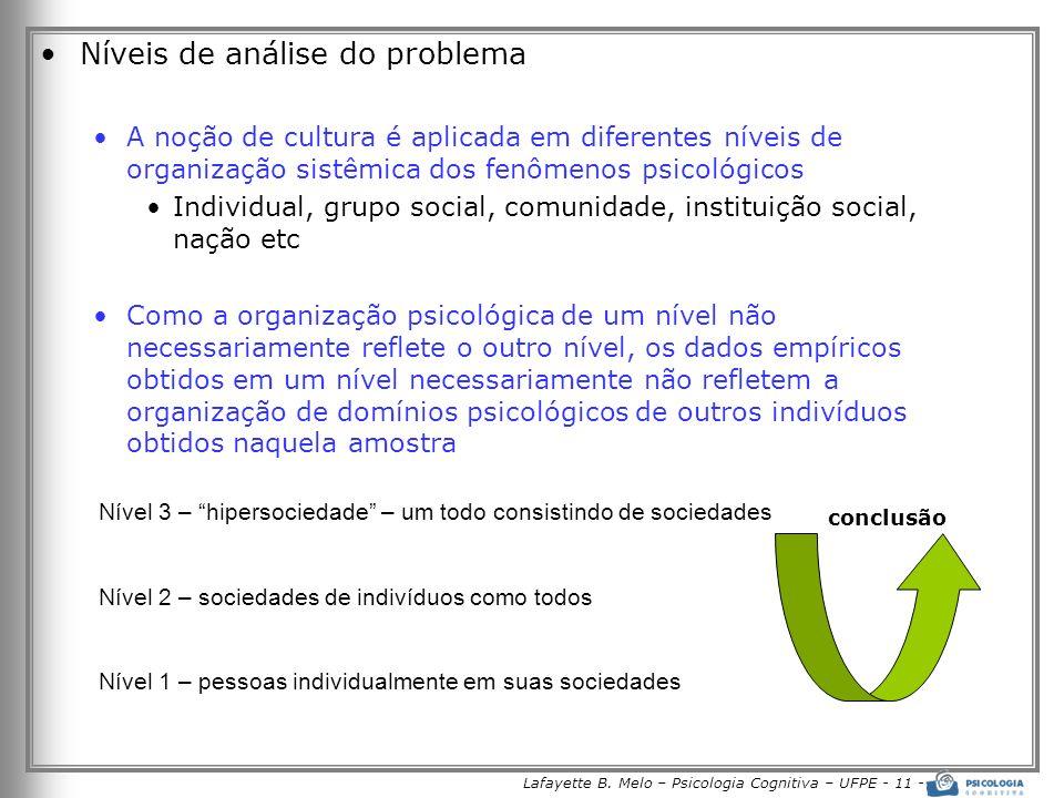 Lafayette B. Melo – Psicologia Cognitiva – UFPE - 11 -