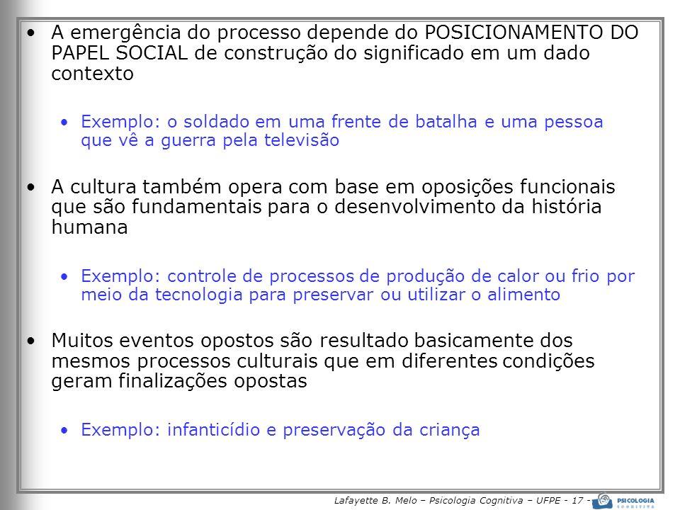 Lafayette B. Melo – Psicologia Cognitiva – UFPE - 17 -