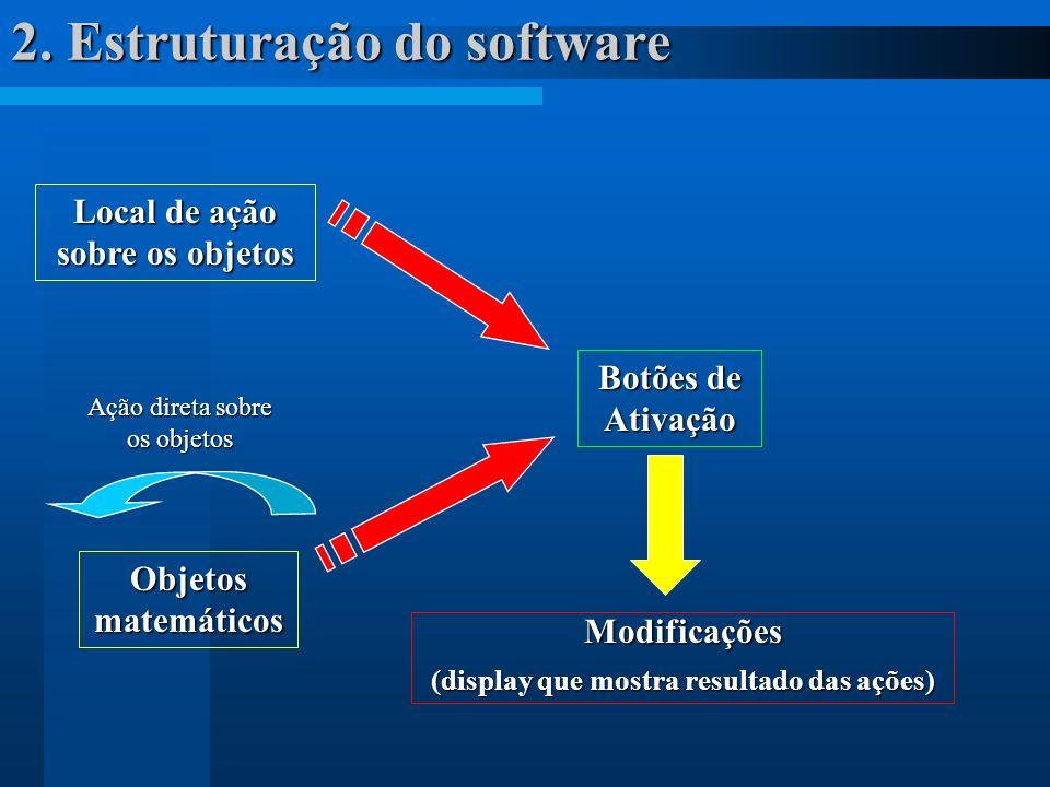 2. Estruturação do software