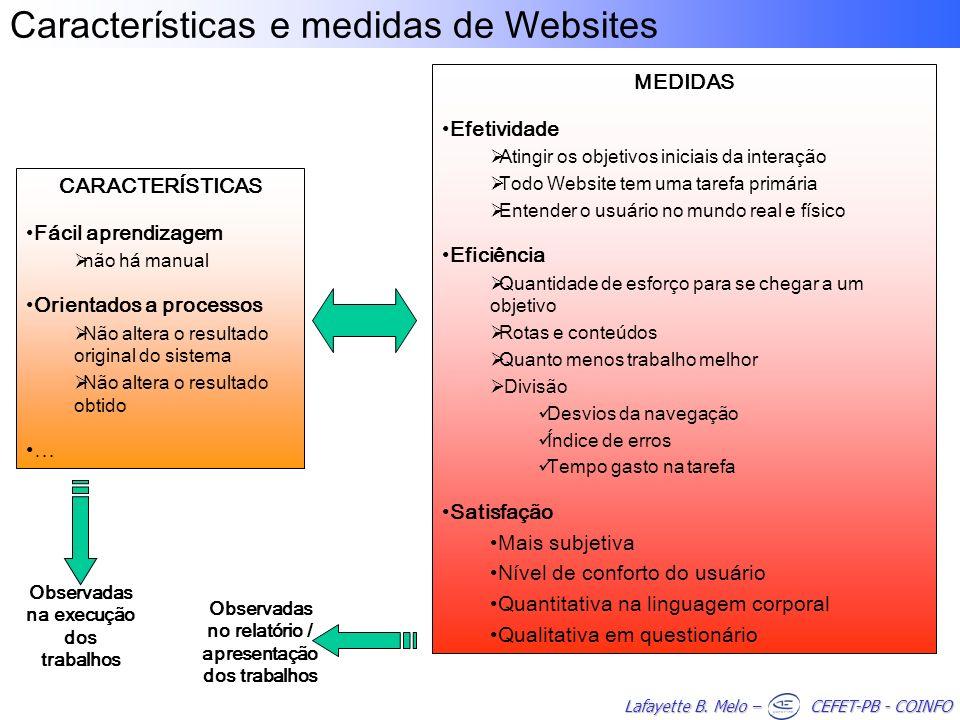Características e medidas de Websites