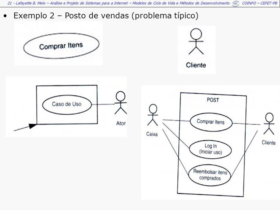 Exemplo 2 – Posto de vendas (problema típico)