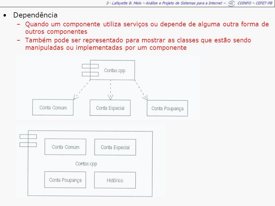 Dependência Quando um componente utiliza serviços ou depende de alguma outra forma de outros componentes.