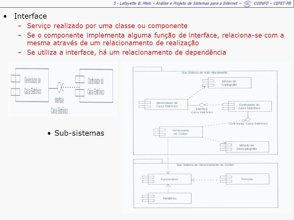 Interface Sub-sistemas Serviço realizado por uma classe ou componente
