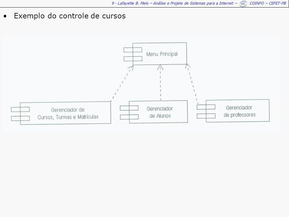 Exemplo do controle de cursos