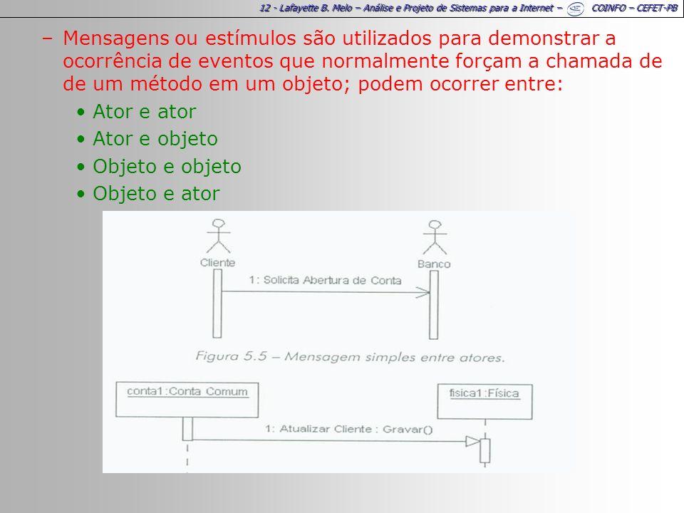 Mensagens ou estímulos são utilizados para demonstrar a ocorrência de eventos que normalmente forçam a chamada de de um método em um objeto; podem ocorrer entre: