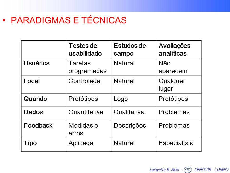 PARADIGMAS E TÉCNICAS Testes de usabilidade Estudos de campo