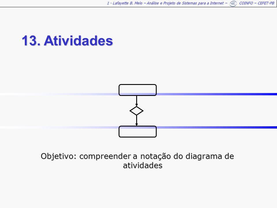 Objetivo: compreender a notação do diagrama de atividades