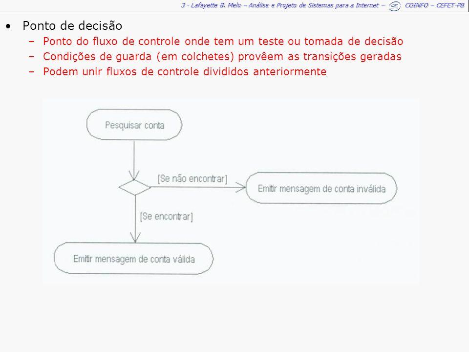 Ponto de decisão Ponto do fluxo de controle onde tem um teste ou tomada de decisão. Condições de guarda (em colchetes) provêem as transições geradas.
