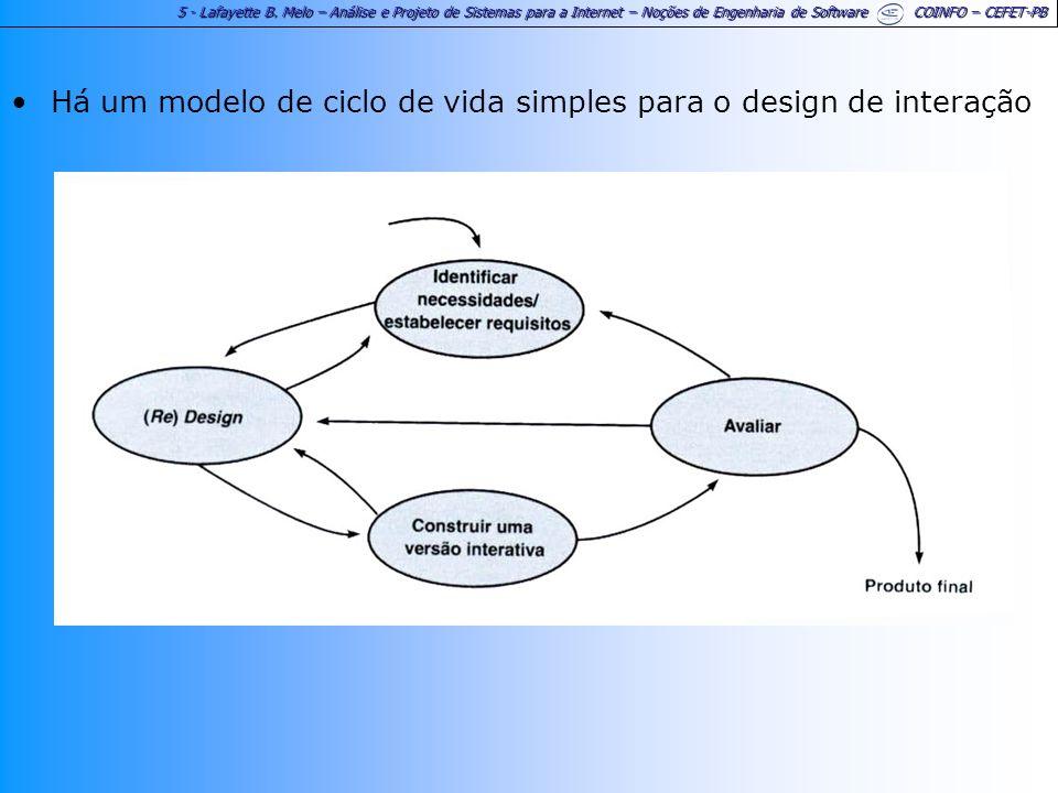Há um modelo de ciclo de vida simples para o design de interação