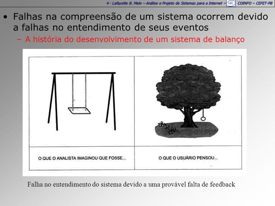 Falhas na compreensão de um sistema ocorrem devido a falhas no entendimento de seus eventos