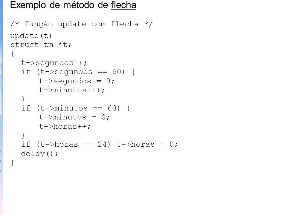 Exemplo de método de flecha