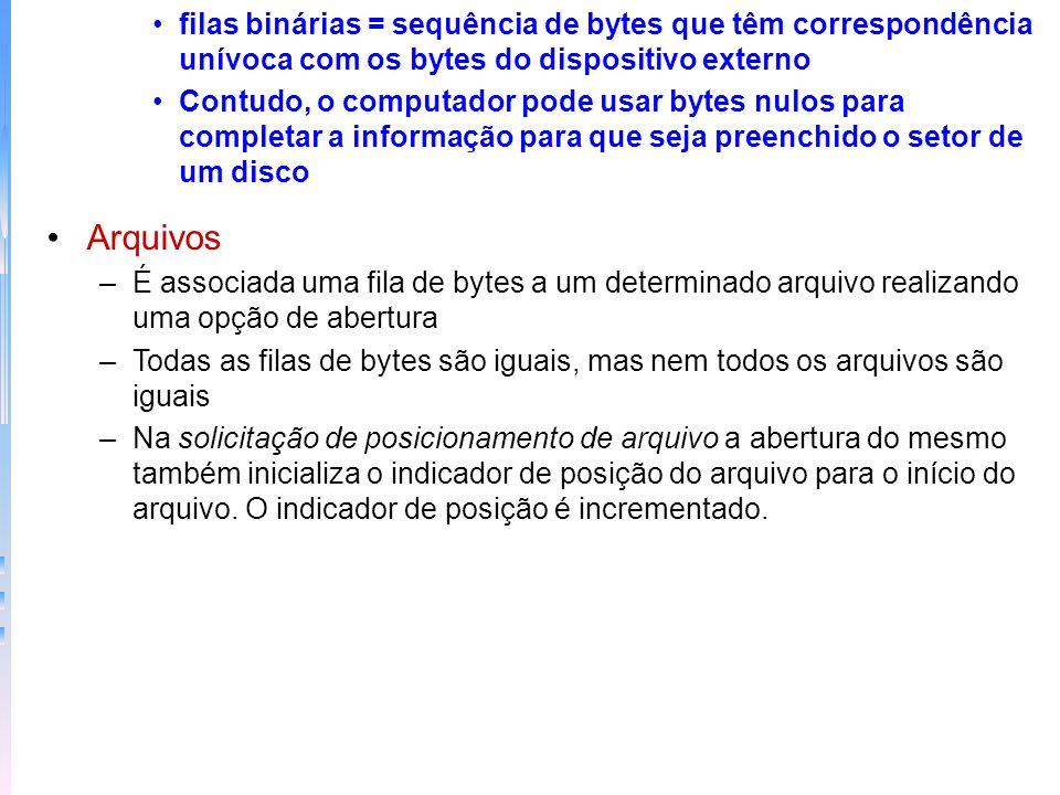filas binárias = sequência de bytes que têm correspondência unívoca com os bytes do dispositivo externo