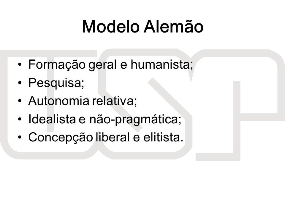 Modelo Alemão Formação geral e humanista; Pesquisa;