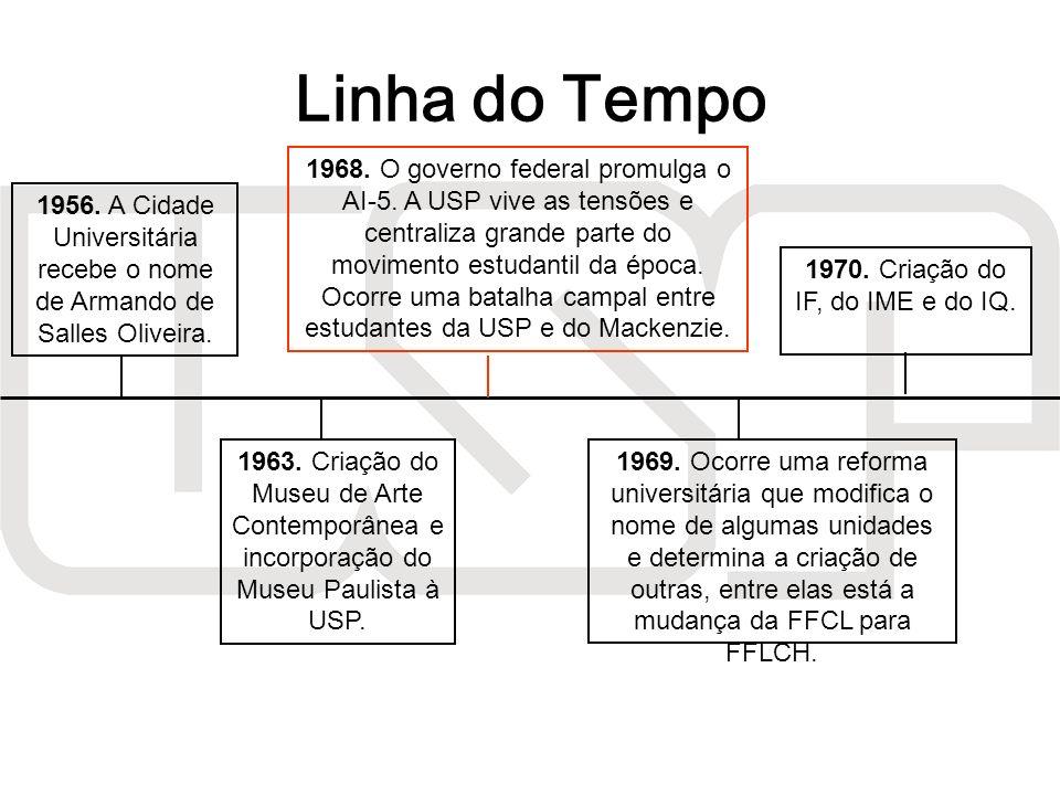 1970. Criação do IF, do IME e do IQ.