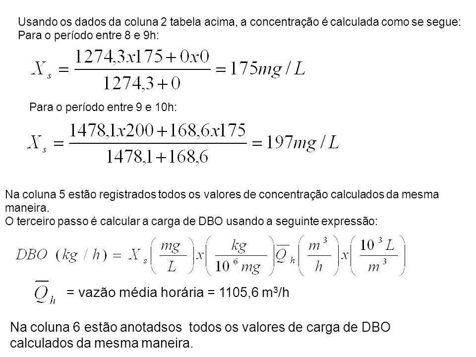 = vazão média horária = 1105,6 m3/h