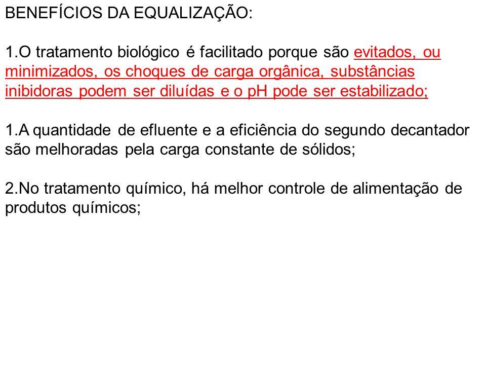 BENEFÍCIOS DA EQUALIZAÇÃO: