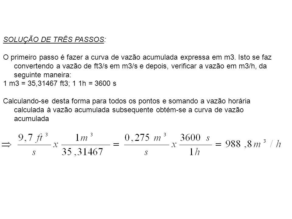 SOLUÇÃO DE TRÊS PASSOS: