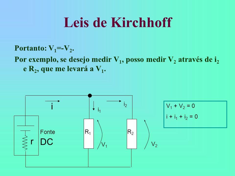 Leis de Kirchhoff i r Portanto: V1=-V2.