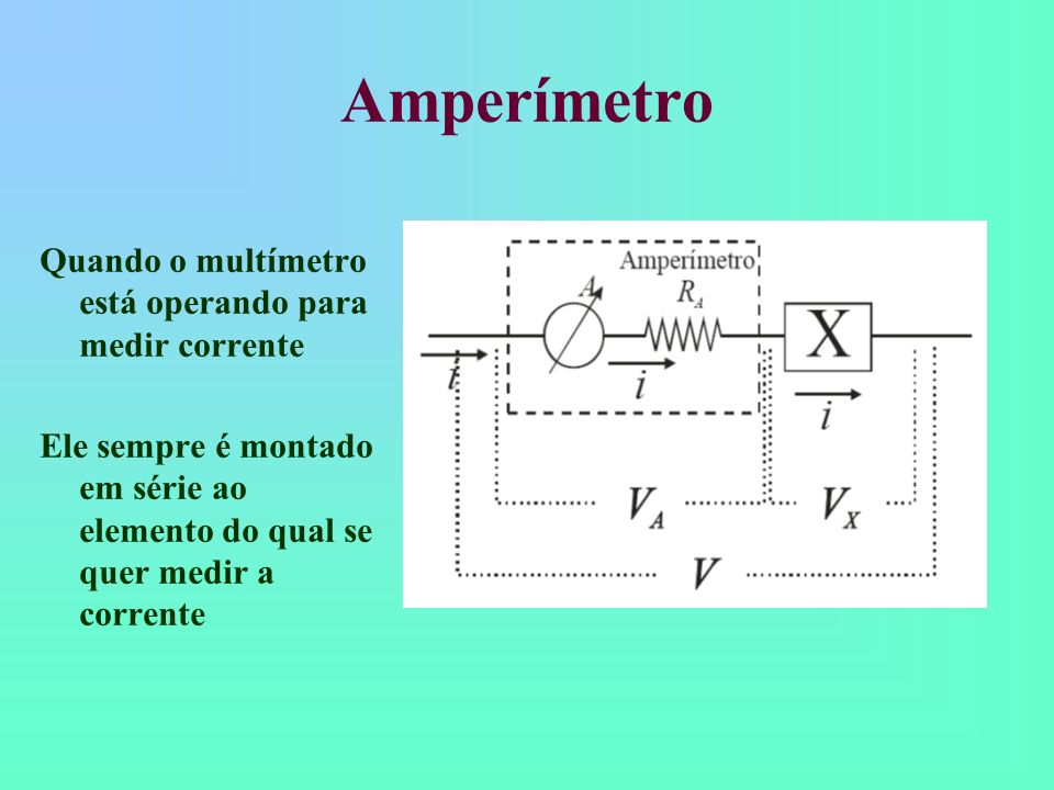 Amperímetro Quando o multímetro está operando para medir corrente