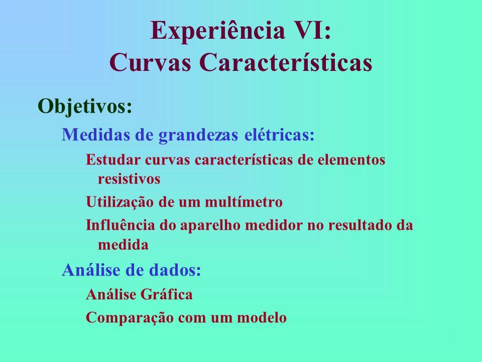 Experiência VI: Curvas Características
